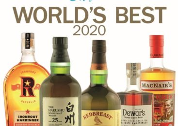 World Whiskies Awards 2020